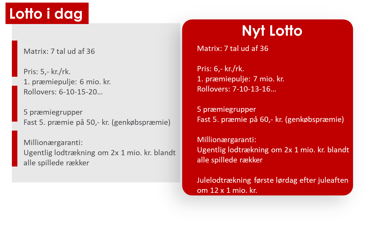 Lotto i dag.png